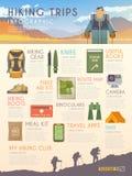Vektorklettern infographic Stockfotos