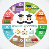 Vektorkreis-Bildungskonzepte mit Ikonen infogr Lizenzfreies Stockbild