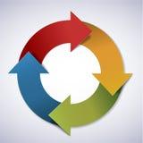 Vektorlebenszyklusdiagramm Stockbilder