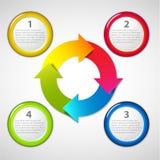 Vektorlebenszyklusdiagramm mit Beschreibung Lizenzfreie Stockbilder