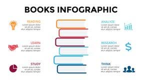 Vektorn bokar infographic, utbildningsdiagrammet, kunskapsdiagram, lär studiegrafpresentation Affären läste begrepp med stock illustrationer
