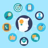 Vektorpersonalresursbegrepp i plan stil Fotografering för Bildbyråer