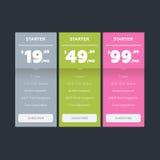 Vektorpreiskalkulationstabelle für Website und Anwendungen Lizenzfreies Stockbild