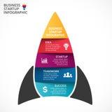 Vektorraumschiff infographic Rocket-Schablone für Stockfoto