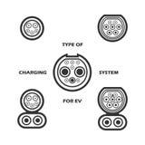 Vektorsatz Art des Aufladungssystems für Elektro-Mobil Unterschiedliche Art von Steckern für Elektroauto Stockfotografie