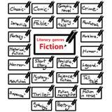 Vektorsymbol av fiktion för litterära genrer, bok vektor illustrationer