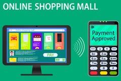 Vektorteckning p? ?mneonline-betalningarna Bilddatorsk?rm och terminal E-kommers online-shoppinggalleria vektor illustrationer