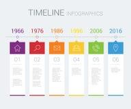 VektorTimeline Infographic Fotografering för Bildbyråer