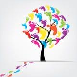 Vektorträdet, fot, tafsar, skrivar ut Arkivfoto