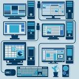 Vektoruppsättning av datorer royaltyfri illustrationer