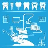 Vektoruppsättning av tandläkaresymboler stock illustrationer