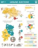 Vektorvalinfographics i Ukraina Vektor Illustrationer