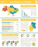 Vektorvalinfographics i Ukraina Stock Illustrationer