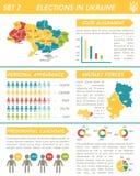 Vektorwahl infographics in Ukraine stock abbildung