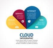 Vektorwolkenservice infographic Lizenzfreies Stockfoto