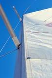 6910f838accf A vela da trilha do mastro e suas funções