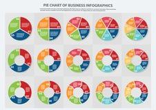Velen type van cirkeldiagram voor Zaken, Verkoopvoorspelling stock illustratie