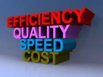 Velocidad y coste de la calidad de la eficacia stock de ilustración