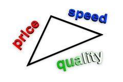 Velocidade da qualidade do preço Imagem de Stock Royalty Free
