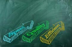 Velocità, qualità, efficienza Immagini Stock