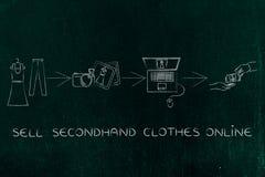 Vendedora y de compra moda de segunda mano en línea Imagen de archivo