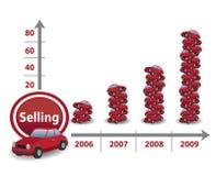 Vendita dell'automobile illustrazione di stock