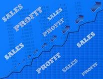 Vendite e profitto Fotografie Stock Libere da Diritti