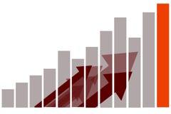 Vendite introducenti di affari di finanze Immagini Stock Libere da Diritti