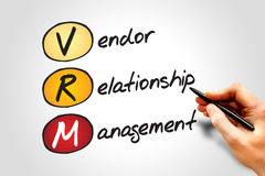 Vendor relationship management. VRM acronym Vendor relationship management, business concept Stock Photography