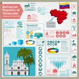Venezuela infographics, statistical data, sights Stock Images