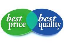 Самая лучшая покупка сравнения диаграммы Venn цены и качества идеальная Стоковые Фотографии RF