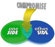 Το διάγραμμα Venn συμβιβασμού διαπραγματεύεται την τακτοποίηση Στοκ Εικόνες