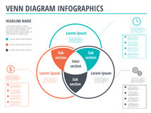 Venn diagram circles infographics template design. Vector overla Royalty Free Stock Photography