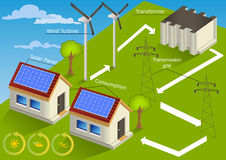 Vent - maison à énergie solaire illustration de vecteur