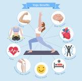 Ventajas de la yoga Diagrama de los ejemplos del vector libre illustration
