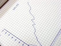 Ventas del gráfico Fotografía de archivo libre de regalías