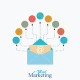 Vente d'email Photos stock