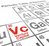 Venture Capital VC Periodic Table Elements New Start Up Company. Venture Capital or VC words on a periodic table of elements to illustrate money funding and Stock Image