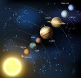 venus солнечной системы путя ртути фокуса земли клиппирования Стоковые Фотографии RF