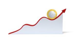 Veranderingen in de euro wisselkoers stock illustratie