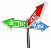 Verbessern Sie die gleiche schlechtere Wort-Richtung drei 3 Möglichkeits-Verkehrsschild Improvem lizenzfreie abbildung