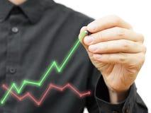 Verbesserung im Geschäftsmodellkonzept,
