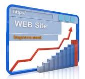 Verbesserungswebsitekonzept, Website zur neuen Generation verbessernd Lizenzfreies Stockbild