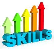 Verbeter de Verbetering van de Vaardighedenmiddelen Plan en Capaciteiten stock illustratie