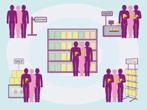 Verbraucherstrom mit dem Kauf im Verkaufsbereich Lizenzfreies Stockfoto