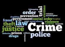 Verbrechen Lizenzfreie Stockfotos
