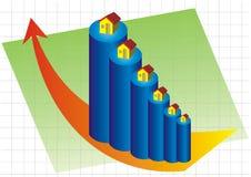 Verde dos bens imobiliários do crescimento Ilustração Royalty Free