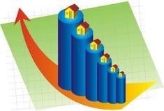 Verde Graff dos bens imobiliários do crescimento Ilustração do Vetor