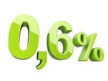 Verde 0 muestra brillante del 6 por ciento imagen de archivo