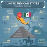 Verenigde Mexicaanse infographics van Staten, statistische gegevens, gezichten Stock Foto's
